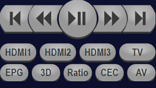 Domoticz – Panasonic remote buttons and Custom URLs