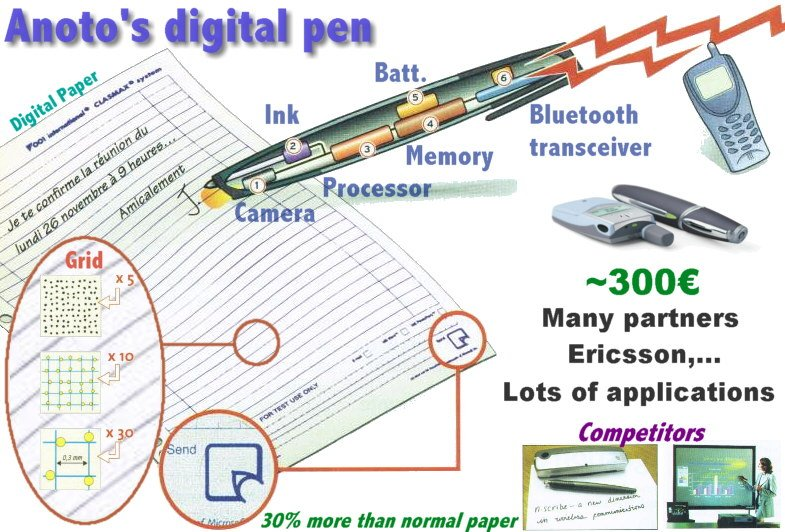 Anoto's digital pen